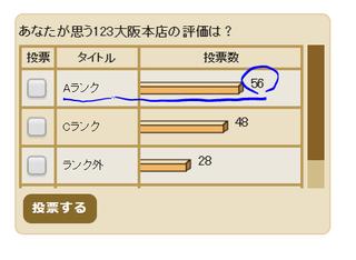 123大阪本店 アンケート