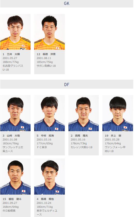 【 フルマッチ動画 】U18日本代表、セルビアに6-0と圧勝!