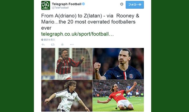 過大評価されている世界のサッカー選手トップ20!