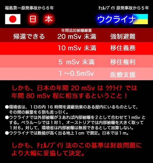 ウクライナと日本3