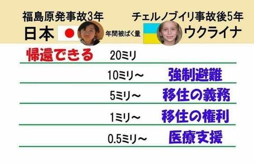 ウクライナと日本2