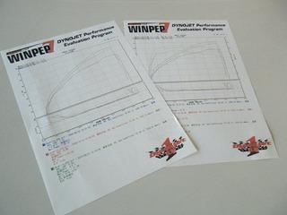 ハーレーの馬力計測グラフ