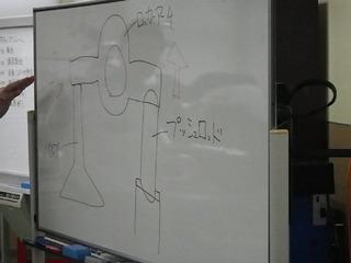 ハーレーのオイルライン略図