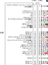 ECM36ピンコネクタ配線図