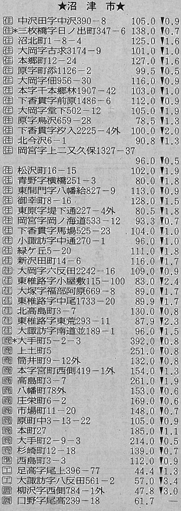 100319-02