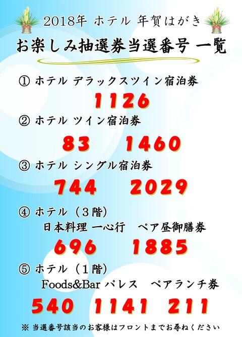 H30年 ホテル年賀はがき当選一覧