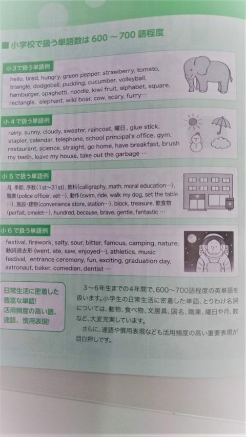 小学英語2