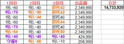 精霊王錬金10