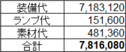 精霊王錬金11