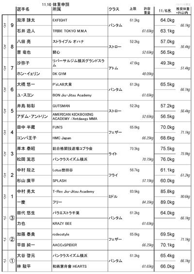 20191110_体重申請 (1)