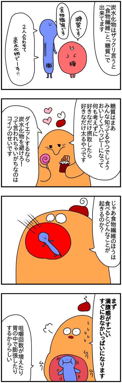 食物繊維①