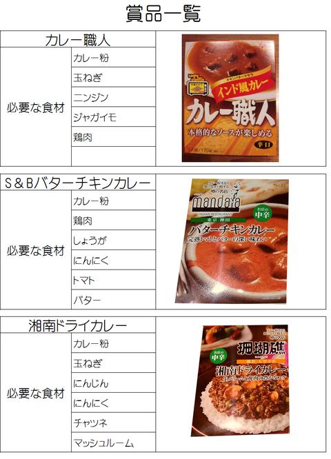 currykeihin1