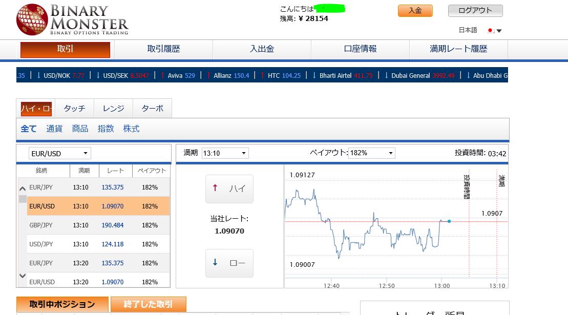 Http ameblo jp binary option updown