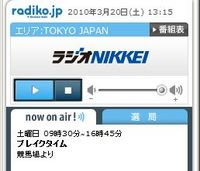 nikkei(競馬)