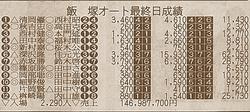 飯塚3日目