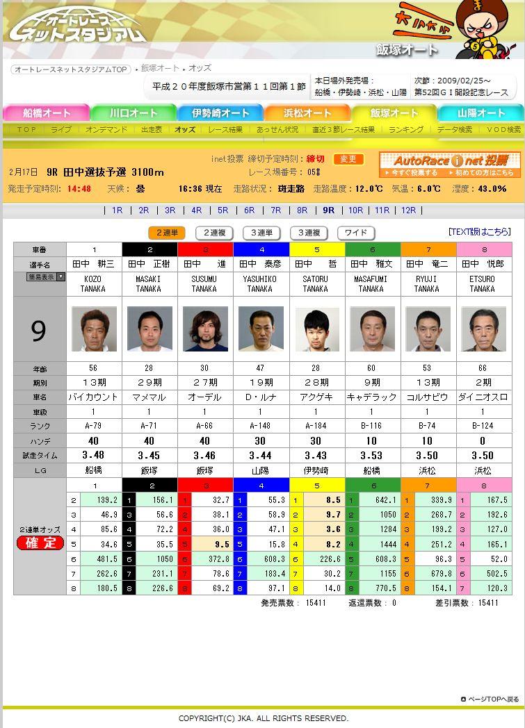 レース 結果 オート 飯塚