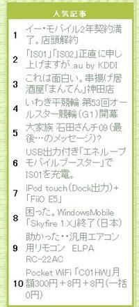 人気記事01