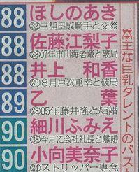 高見盛01
