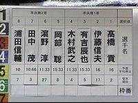枠順抽選01