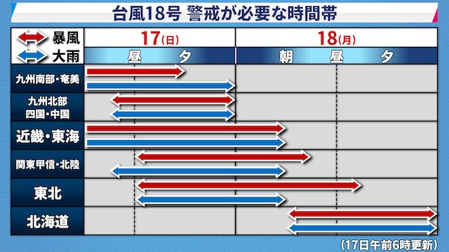 pic_typhoon_kkikan20170917