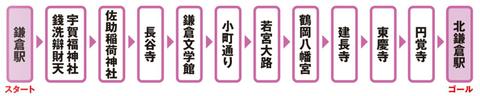 01コース(鎌倉)