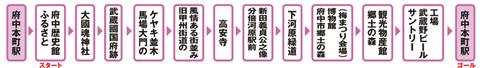 01コース(府中本町)