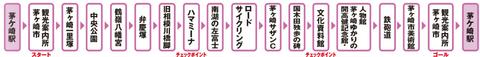 01コース(茅ヶ崎)