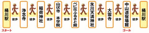 01コース(桶川1901)