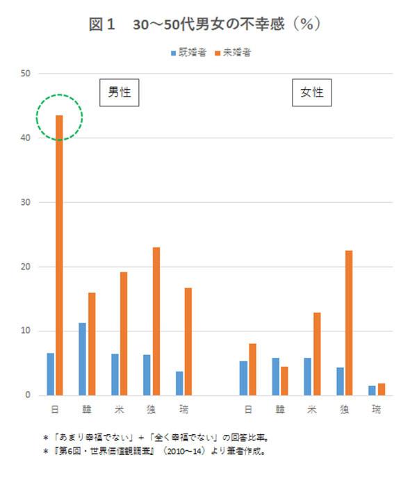 maita160524-chart01