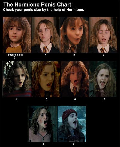 authentic-hermione-penis-size-test-22057-1287160515-12