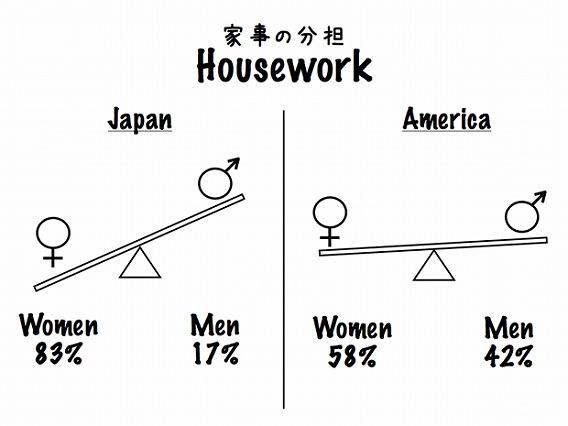 americans-vs-japanese-11