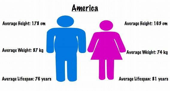 americans-vs-japanese-3