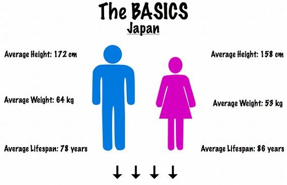 americans-vs-japanese-2