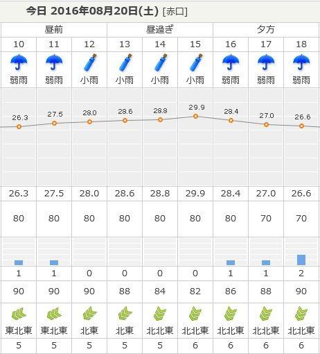 20160820天気