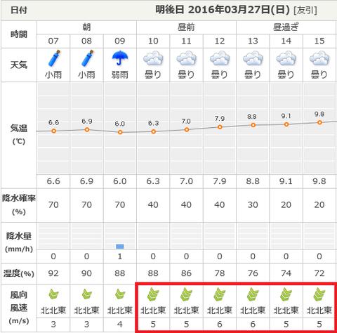 20160327天気
