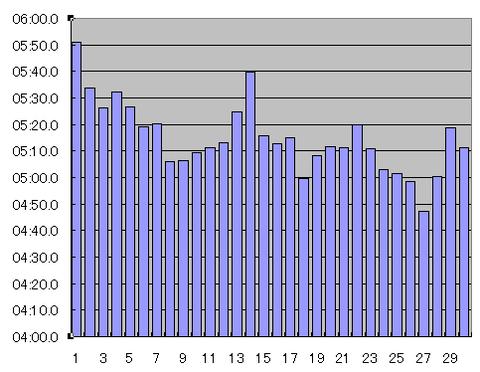 20160626lap