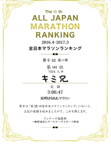 2017全日本ランキング記録証