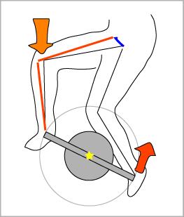 自転車ペダリング