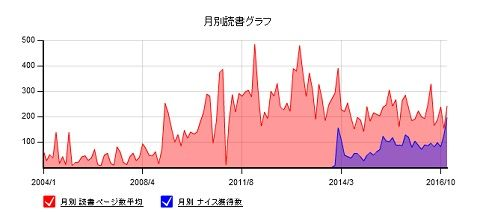 20161230