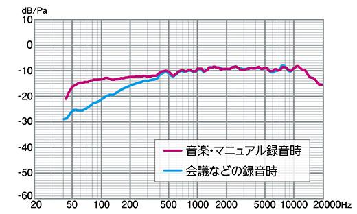 y_ICD-SX1000_007