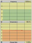 Let's noteCF-T2温度(ラップトップ開放アイドリング)