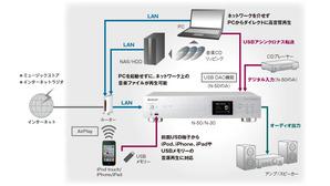 technology_img01