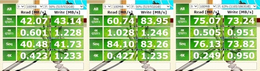 USB外付けポータブルHDD速度比較