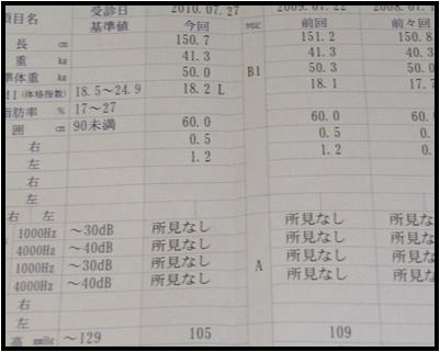 page検診1