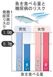 PN2011081701000339.-.-.C魚