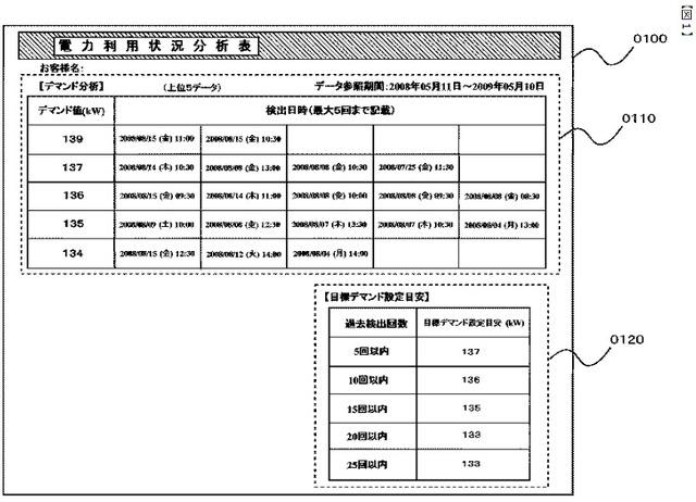 省電力シート図1