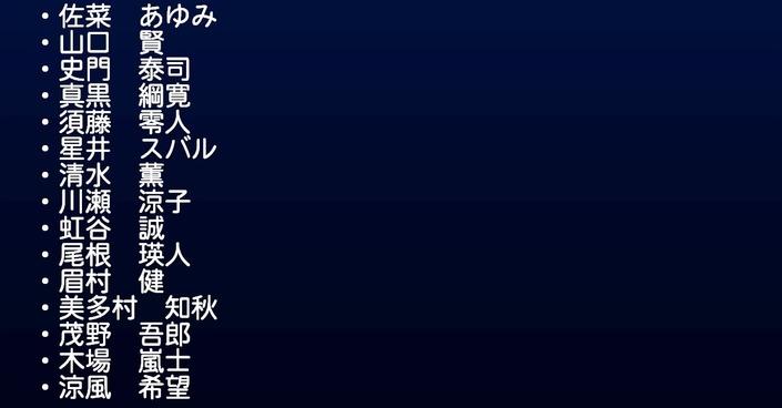 サクセススペシャル_20191114_投手セレクションガチャ4
