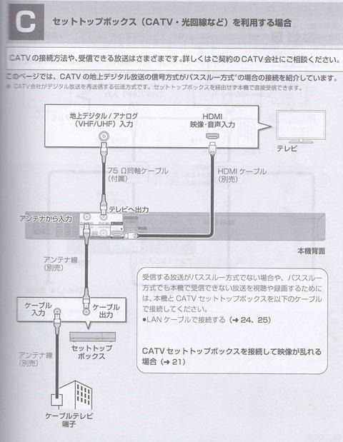 smartox-001