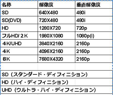 4k-tv-001