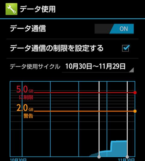 nuro-001